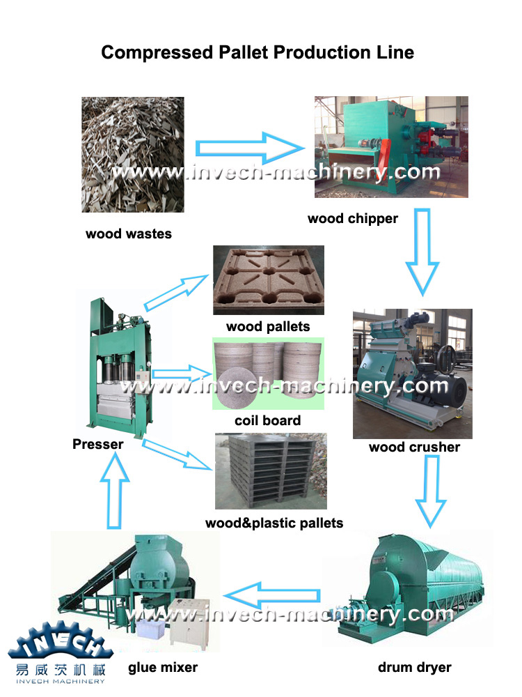 wood pallet production line.jpg